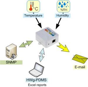 automation provider dubai uae