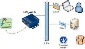 network-connected-water-leakage-sensors