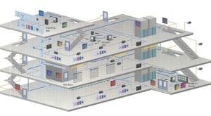 building automation system dubai uae