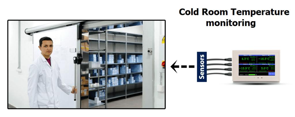 cold-room-temperature-sensor-infographics