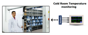 infographic-of-cold-room-temperature-sensor