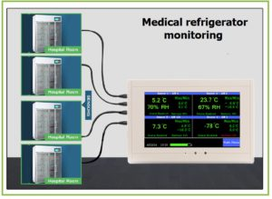 infographic-of-medical-refrigerator-temperature-sensor