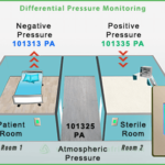differential-pressure-sensor-sensorsuae