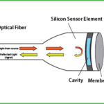 optical-pressure sensor