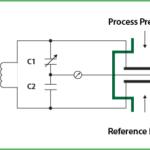 process-pressure