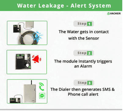 Water leak detection System, water leak sensor with Alert